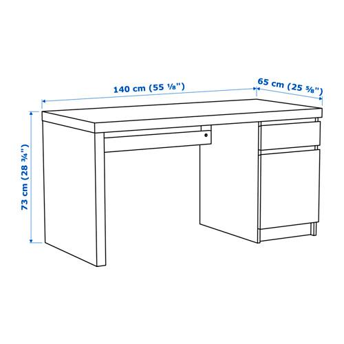 MALM escritorio