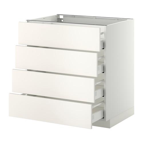 METOD armario bajo cocina con 4 cajones