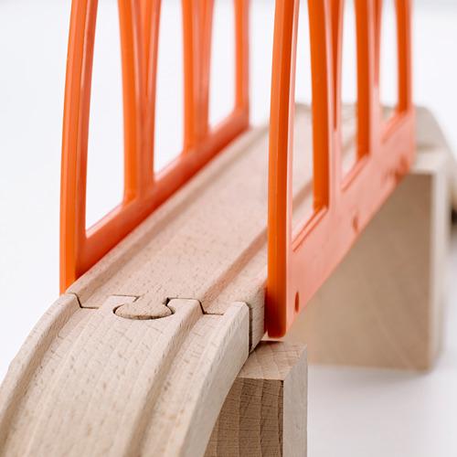 LILLABO puente para tren, 5 piezas