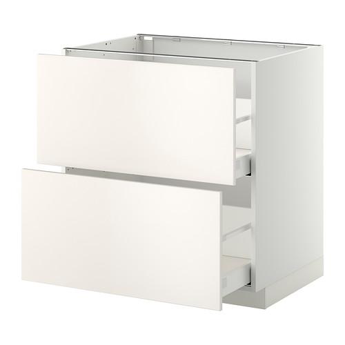 METOD armario bajo cocina 2 cajones